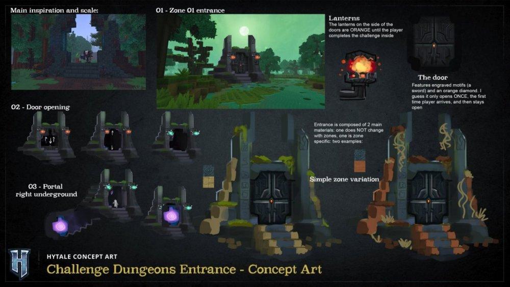 Challenge_dungeons_entrance_concept_art.jpg