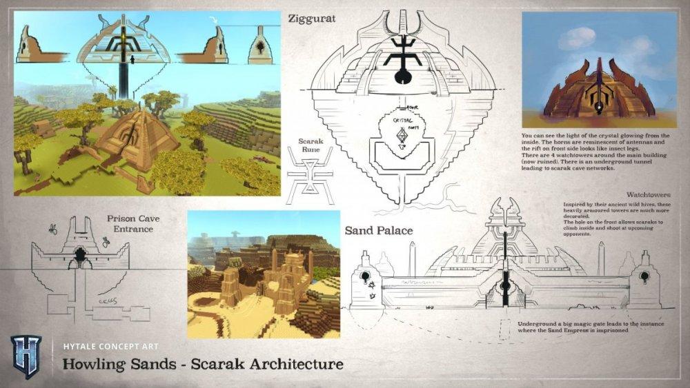 Scarak_architecture.jpg